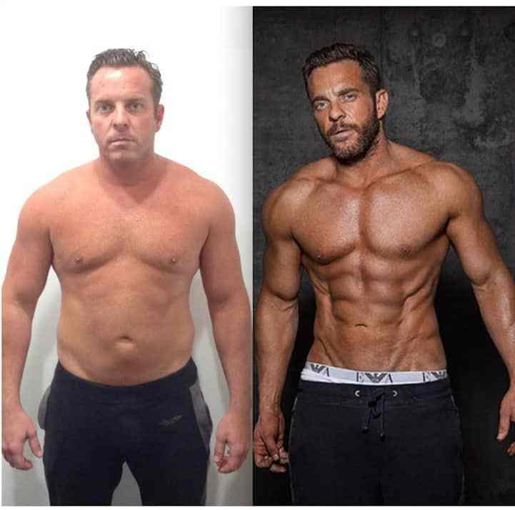 Plank Before and After Pictures - Fat Loss