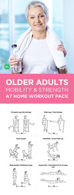 Old Age Fitness Apps by Healthcare Blog